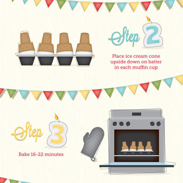 Summer Cake Ideas