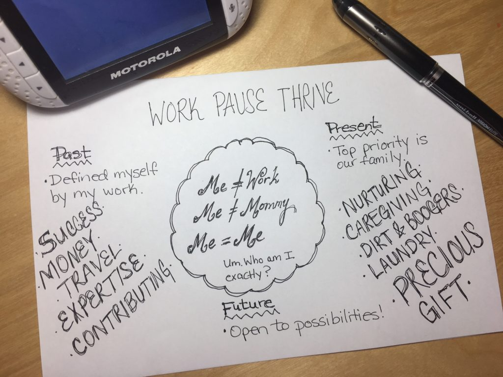 work pause thrive my sketch